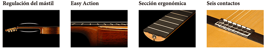 Tecnologia Guitarras Camps